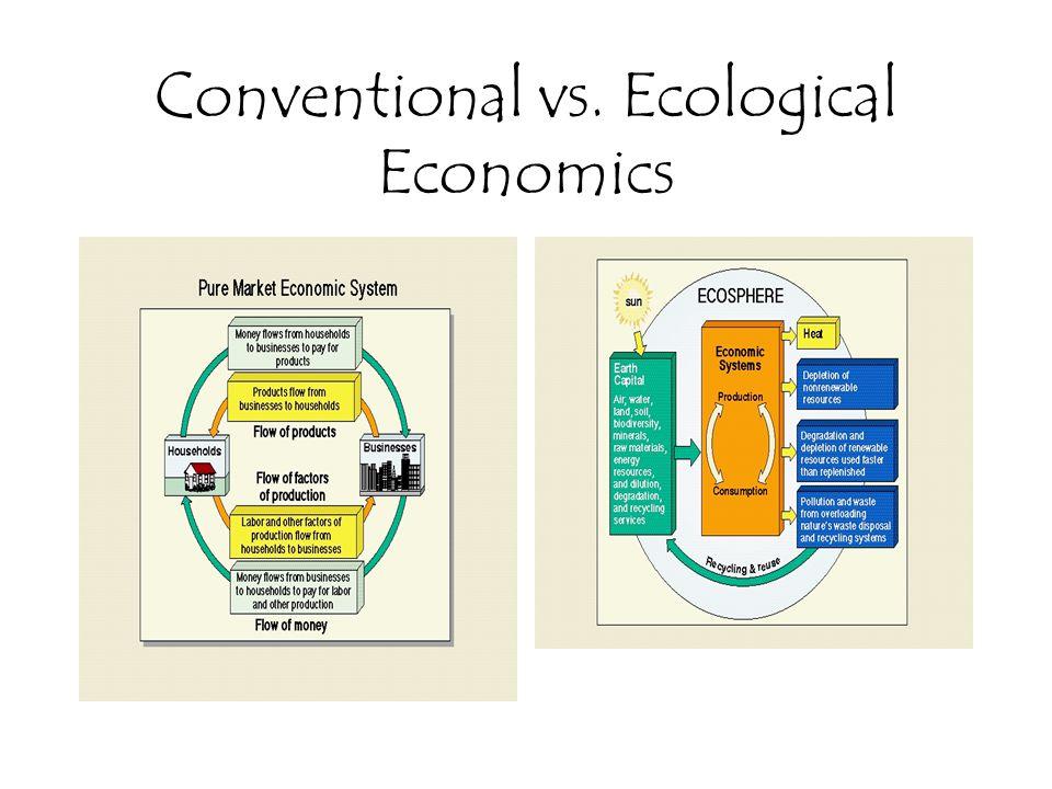 Conventional vs. Ecological Economics