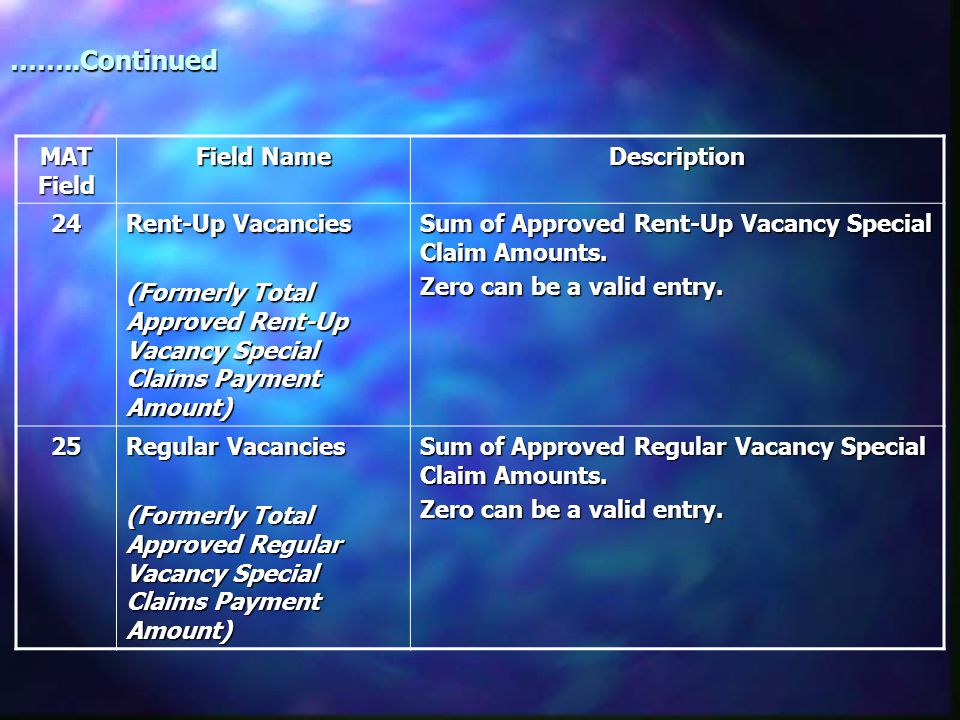 ……..Continued MAT Field Field Name Description 24 Rent-Up Vacancies (Formerly Total Approved Rent-Up Vacancy Special Claims Payment Amount) Sum of Approved Rent-Up Vacancy Special Claim Amounts.