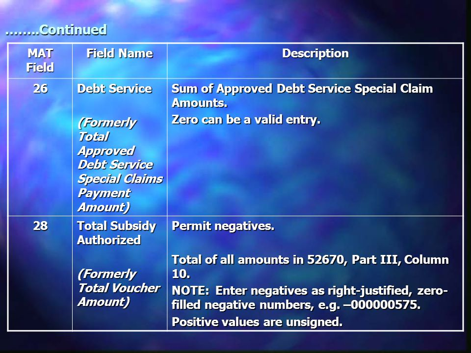 ……..Continued MAT Field Field Name Description 26 Debt Service (Formerly Total Approved Debt Service Special Claims Payment Amount) Sum of Approved Debt Service Special Claim Amounts.