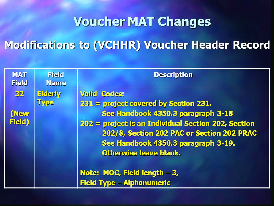 Voucher MAT Changes Voucher MAT Changes Modifications to (VCHHR) Voucher Header Record MAT Field Field Name Description 32 (New Field) Elderly Type Valid Codes: 231 = project covered by Section 231.