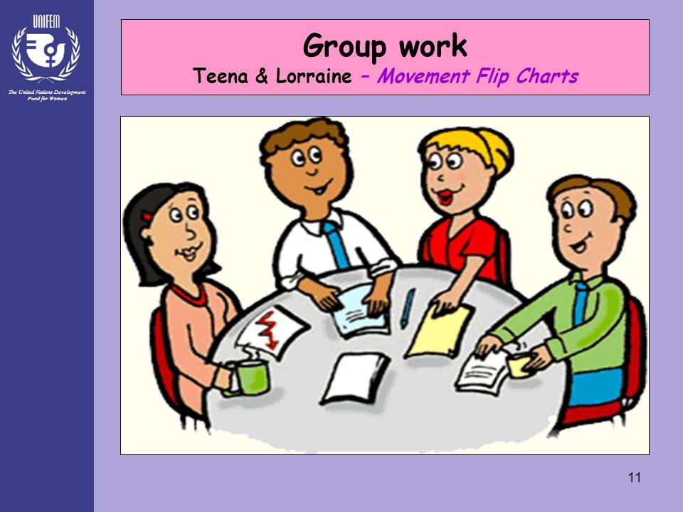 The United Nations Development Fund for Women 11 Group work Teena & Lorraine – Movement Flip Charts