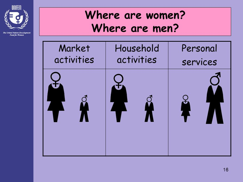 The United Nations Development Fund for Women 16 Where are women.