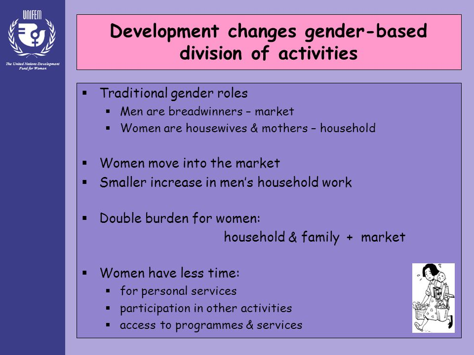 The United Nations Development Fund for Women 19 Development changes gender-based division of activities  Traditional gender roles  Men are breadwinners – market  Women are housewives & mothers – household  Women move into the market  Smaller increase in men's household work  Double burden for women: household & family + market  Women have less time:  for personal services  participation in other activities  access to programmes & services