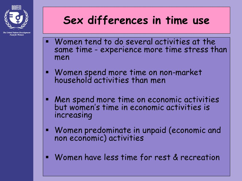 The United Nations Development Fund for Women 30 Sex differences in time use  Women tend to do several activities at the same time - experience more time stress than men  Women spend more time on non-market household activities than men  Men spend more time on economic activities but women's time in economic activities is increasing  Women predominate in unpaid (economic and non economic) activities  Women have less time for rest & recreation
