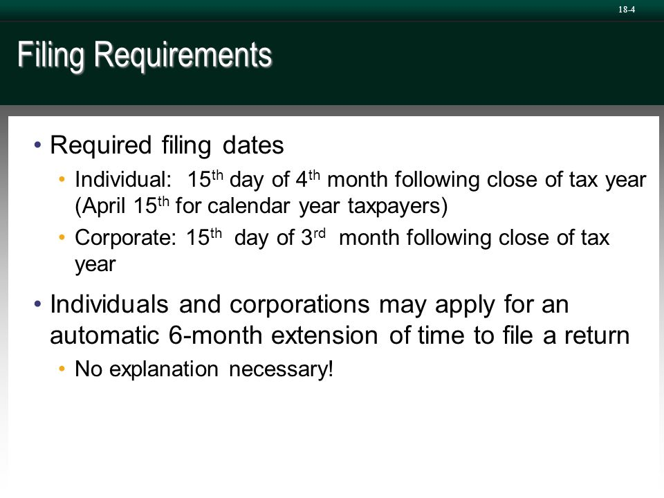 Filing Requirements Required filing dates Individual: 15 th day of 4 th month following close of tax year (April 15 th for calendar year taxpayers) Co