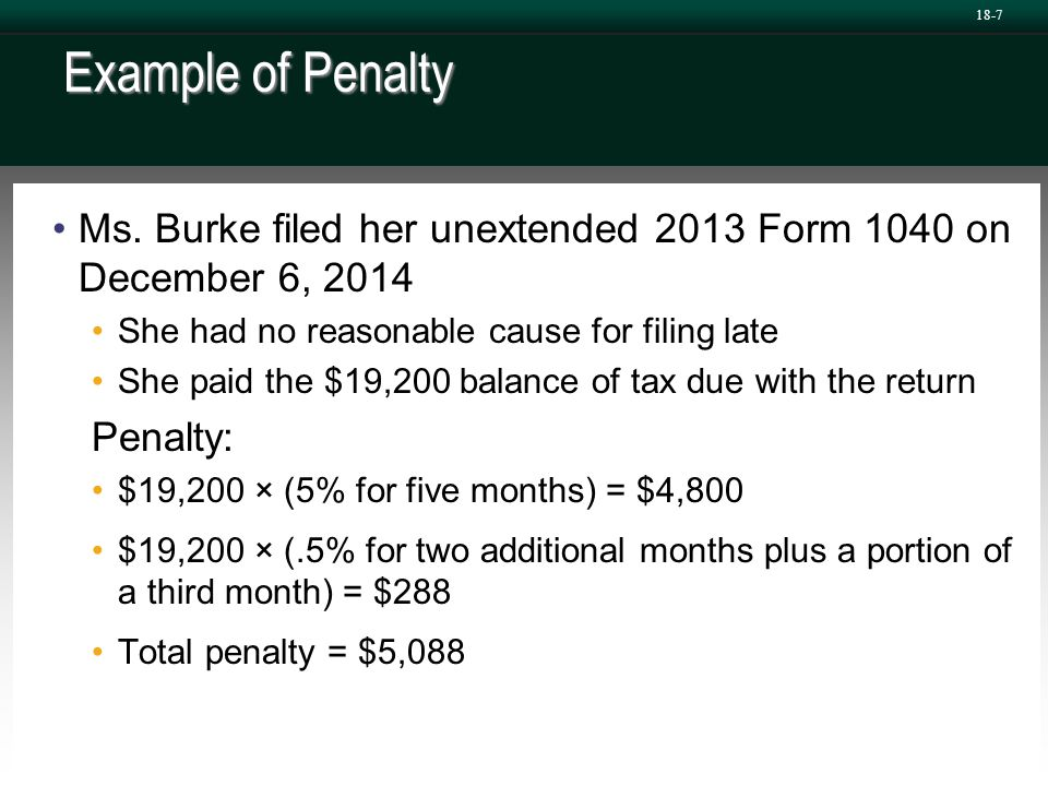 Example of Penalty Ms. Burke filed her unextended 2013 Form 1040 on December 6, 2014 She had no reasonable cause for filing late She paid the $19,200
