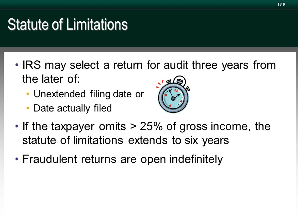 Statute of Limitations IRS may select a return for audit three years from the later of: Unextended filing date or Date actually filed If the taxpayer