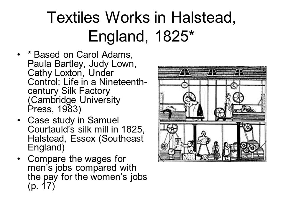 Textiles Works in Halstead, England, 1825* * Based on Carol Adams, Paula Bartley, Judy Lown, Cathy Loxton, Under Control: Life in a Nineteenth- centur