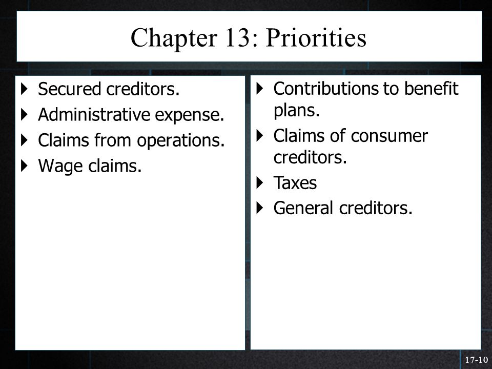 17-10 Chapter 13: Priorities  Secured creditors.  Administrative expense.  Claims from operations.  Wage claims.  Contributions to benefit plans.