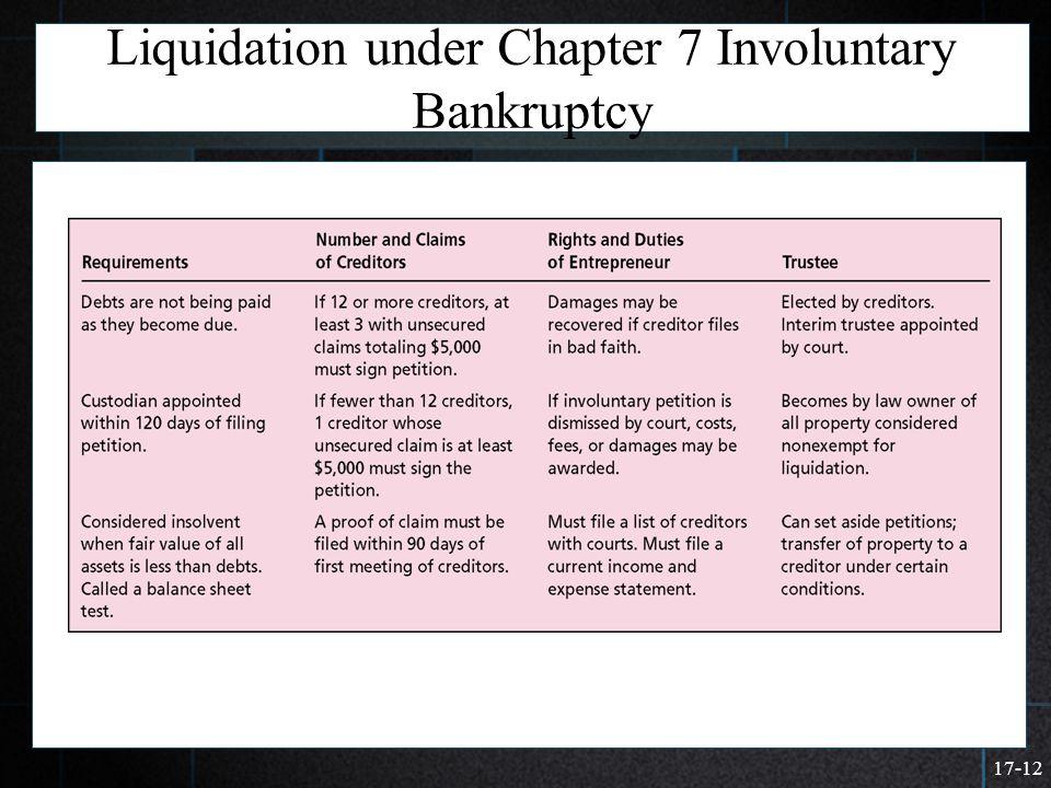 17-12 Liquidation under Chapter 7 Involuntary Bankruptcy  >