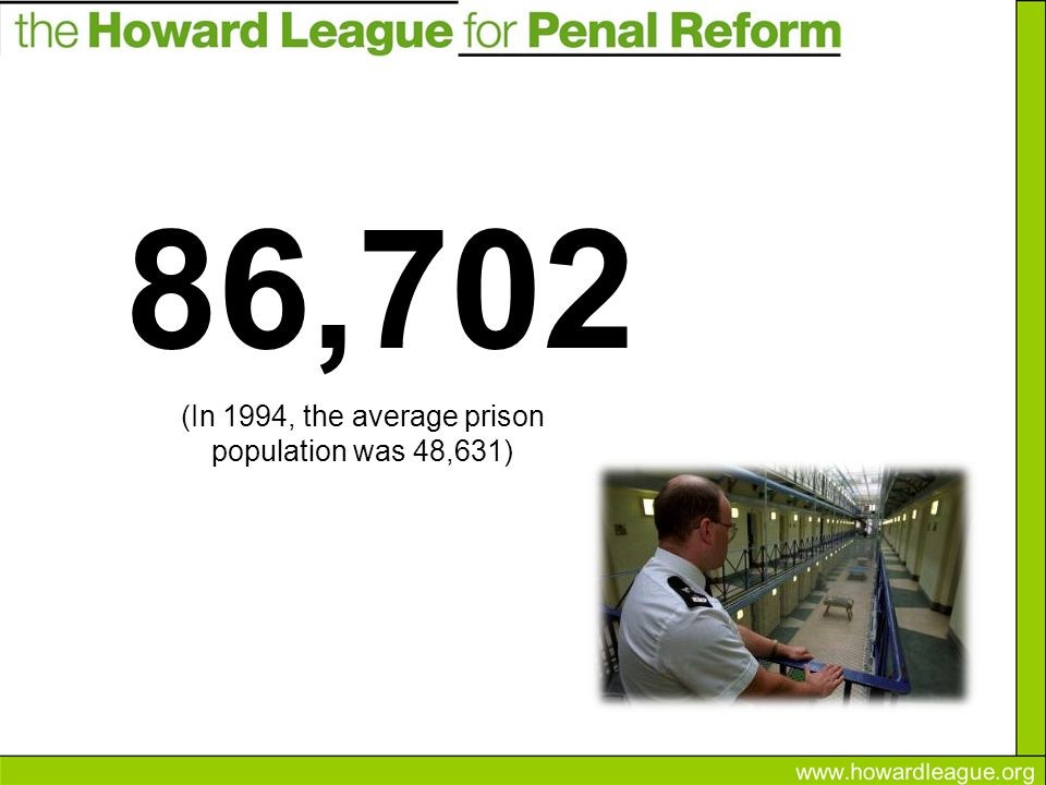 86,702 (In 1994, the average prison population was 48,631)