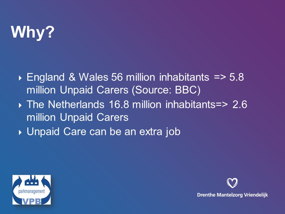  England & Wales 56 million inhabitants => 5.8 million Unpaid Carers (Source: BBC)  The Netherlands 16.8 million inhabitants=> 2.6 million Unpaid Carers  Unpaid Care can be an extra job Why