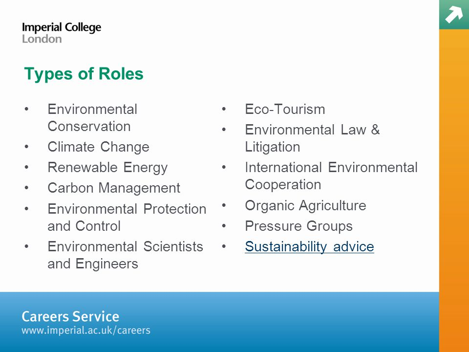 Types of Roles Environmental Conservation Climate Change Renewable Energy Carbon Management Environmental Protection and Control Environmental Scientists and Engineers Eco-Tourism Environmental Law & Litigation International Environmental Cooperation Organic Agriculture Pressure Groups Sustainability advice