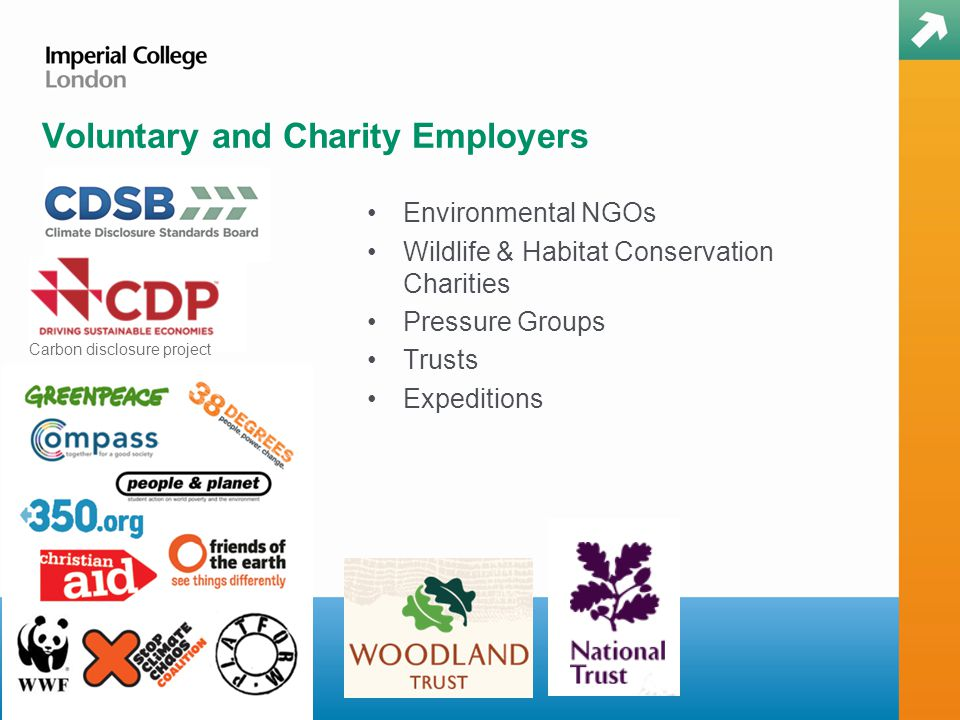Voluntary and Charity Employers Environmental NGOs Wildlife & Habitat Conservation Charities Pressure Groups Trusts Expeditions Carbon disclosure project