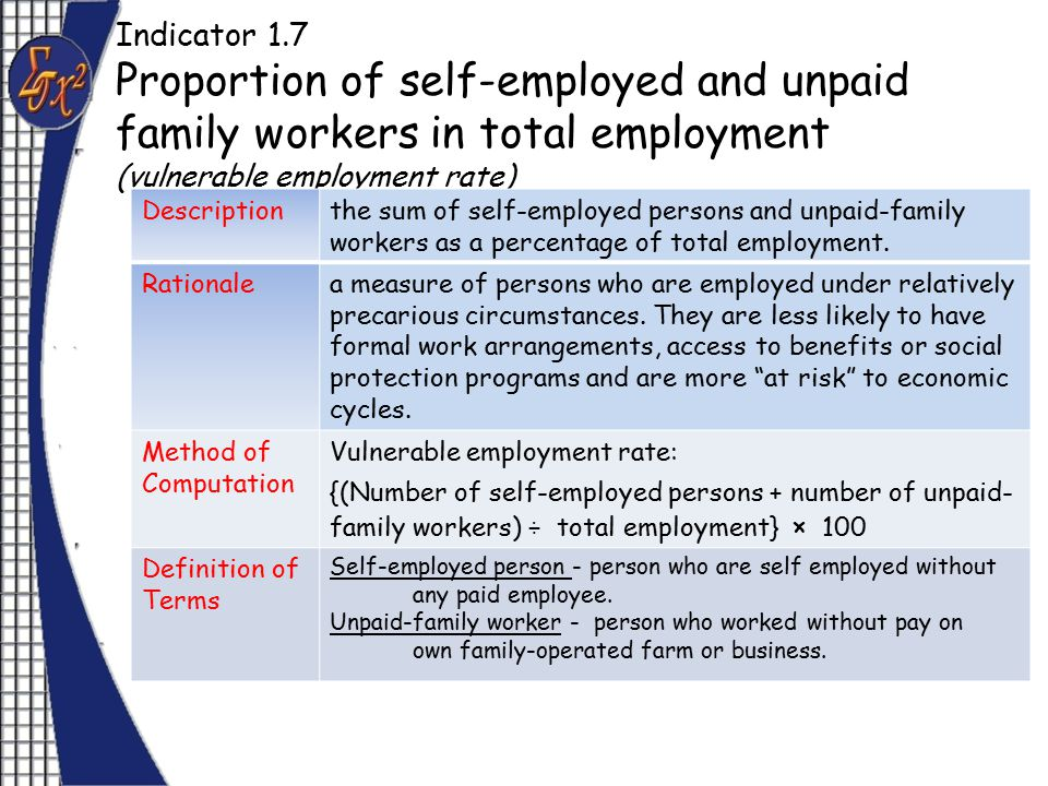 Indicator 1.7 Proportion of self-employed and unpaid family workers in total employment (vulnerable employment rate) Descriptionthe sum of self-employed persons and unpaid-family workers as a percentage of total employment.