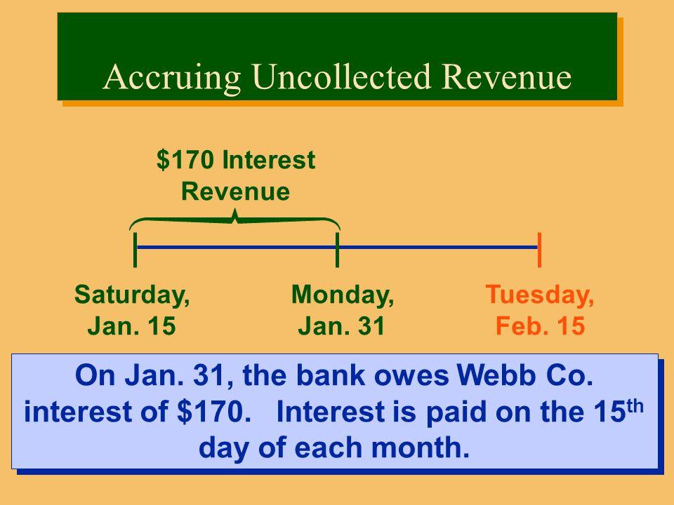 Saturday, Jan.15 Tuesday, Feb. 15 $170 Interest Revenue On Jan.