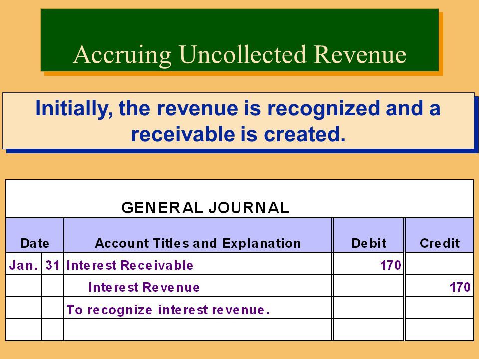 Initially, the revenue is recognized and a receivable is created. Accruing Uncollected Revenue