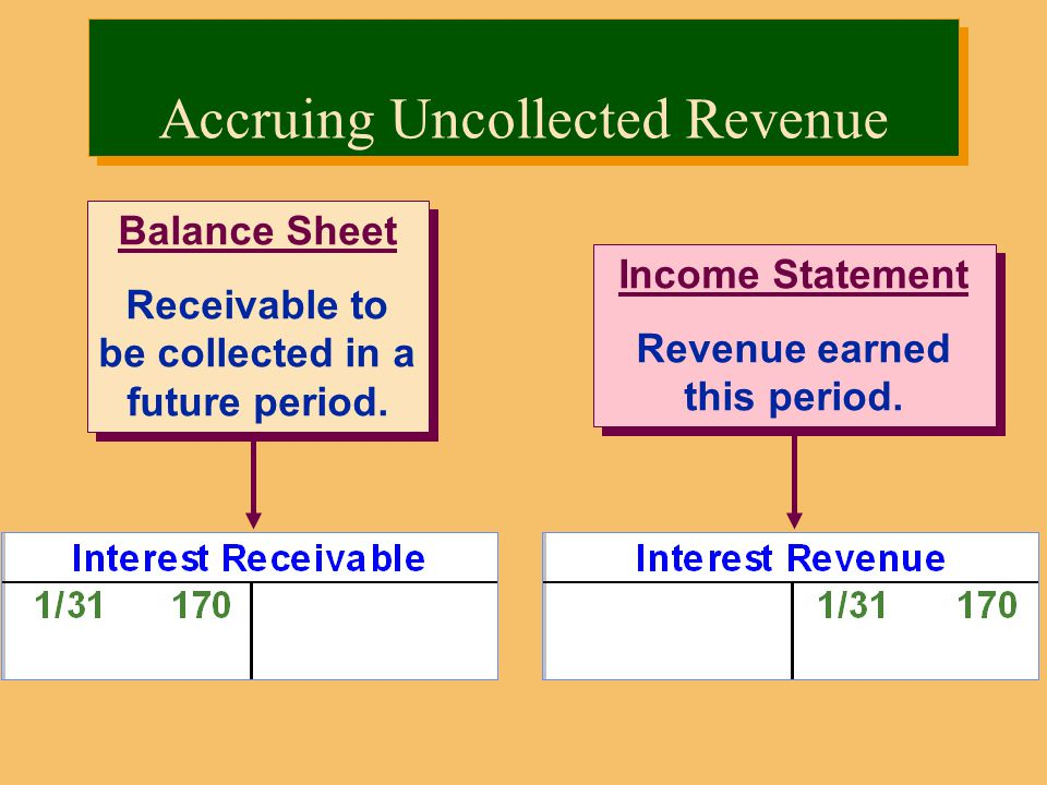 Income Statement Revenue earned this period.Income Statement Revenue earned this period.