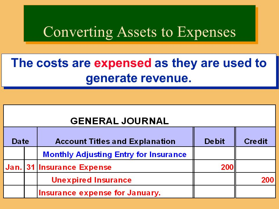 The costs are expensed as they are used to generate revenue. Converting Assets to Expenses