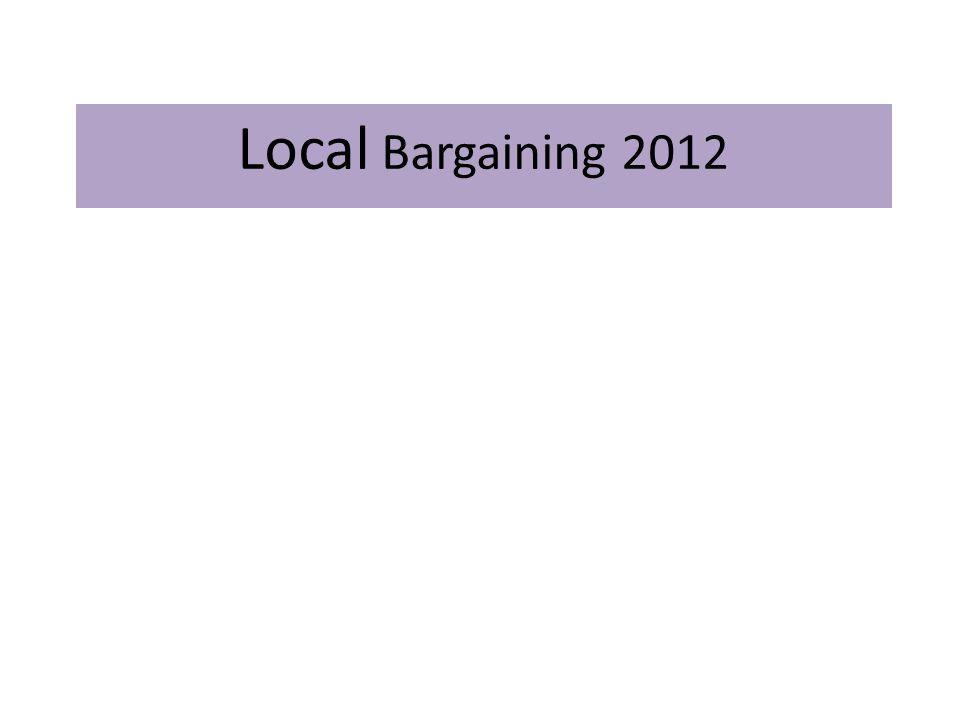 Local Bargaining 2012