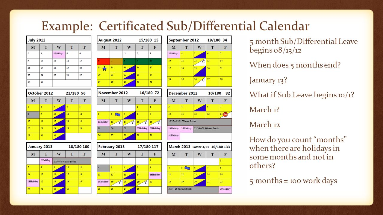 Example: Certificated Sub/Differential Calendar 5 month Sub/Differential Leave begins 08/13/12 When does 5 months end? January 13? What if Sub Leave b
