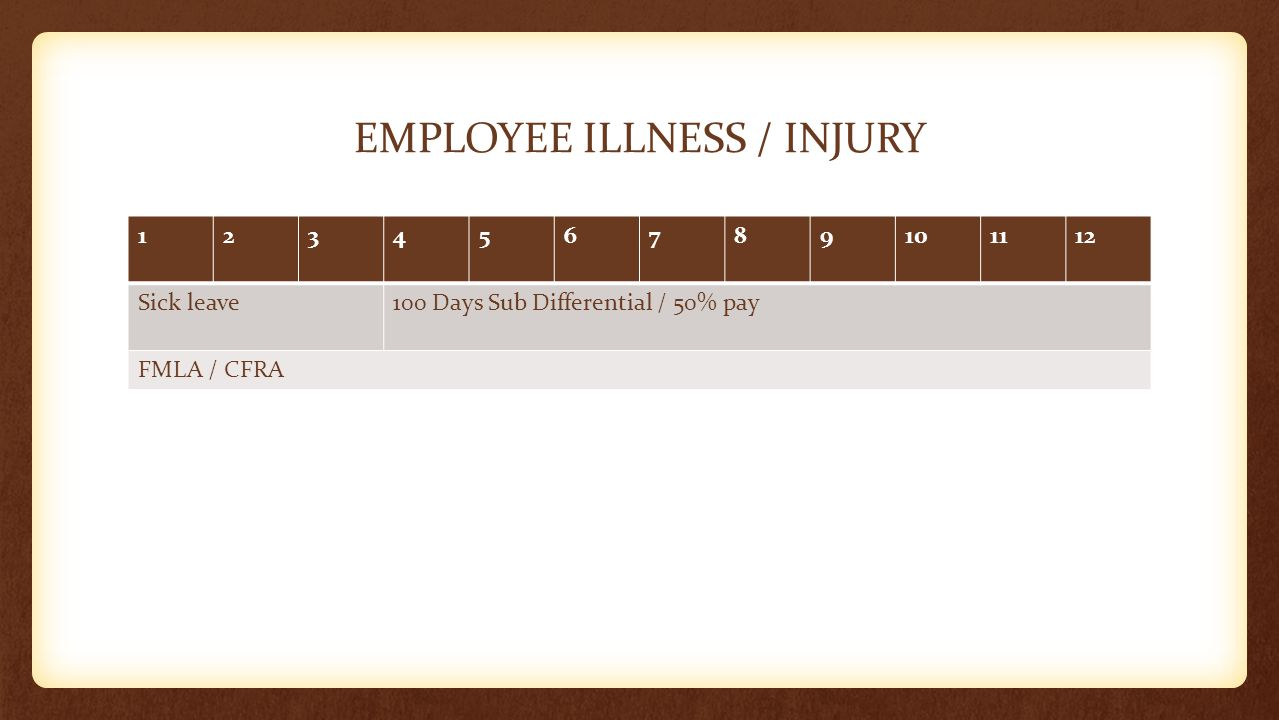 EMPLOYEE ILLNESS / INJURY 123456789101112 Sick leave100 Days Sub Differential / 50% pay FMLA / CFRA