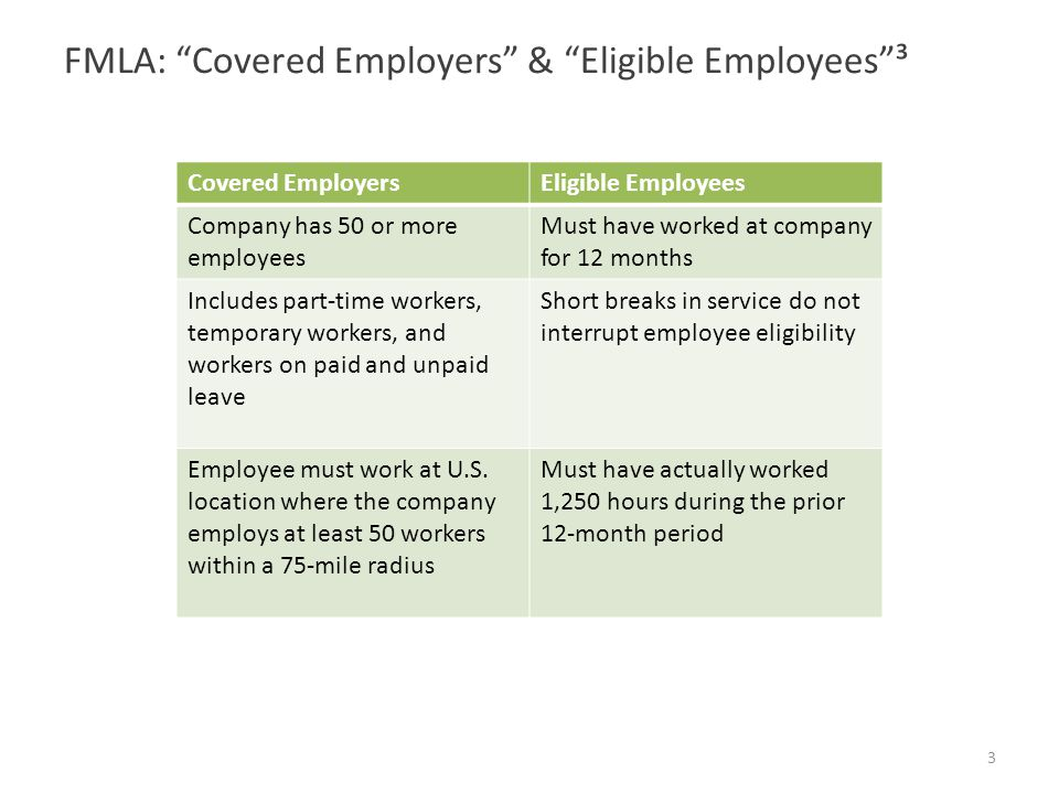 Methods of Calculating 12-month Period⁴ Employers may select one of four methods to calculate the 12-month period to be uniformly applied to all employees taking FMLA leave: 1.Calendar year: January 1 to December 31 2.Any fixed 12-months: fiscal year, year starting on employee's anniversary of hire; or any other 12 month period 3.12-months measured forward: measured from the first date an employee takes FMLA leave 4. rolling 12-months measured backward: each time an employee takes leave, the remaining leave would be the balance of the 12 weeks not used during the preceding 12 months 4