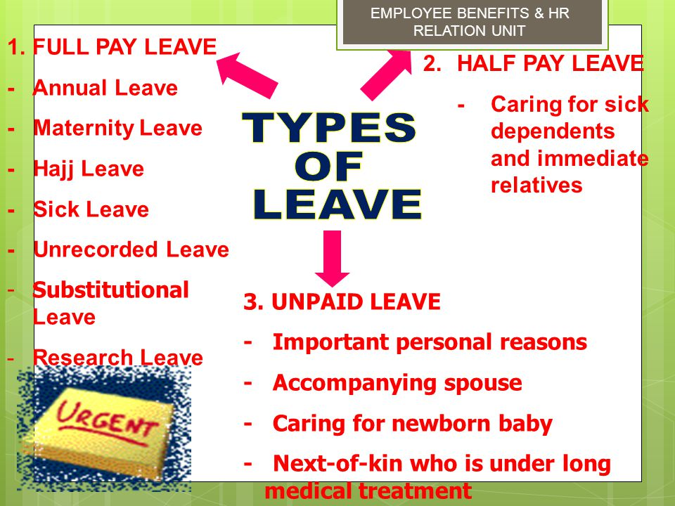 1.FULL PAY LEAVE - Annual Leave - Maternity Leave - Hajj Leave - Sick Leave - Unrecorded Leave -Substitutional Leave -Research Leave 2.HALF PAY LEAVE