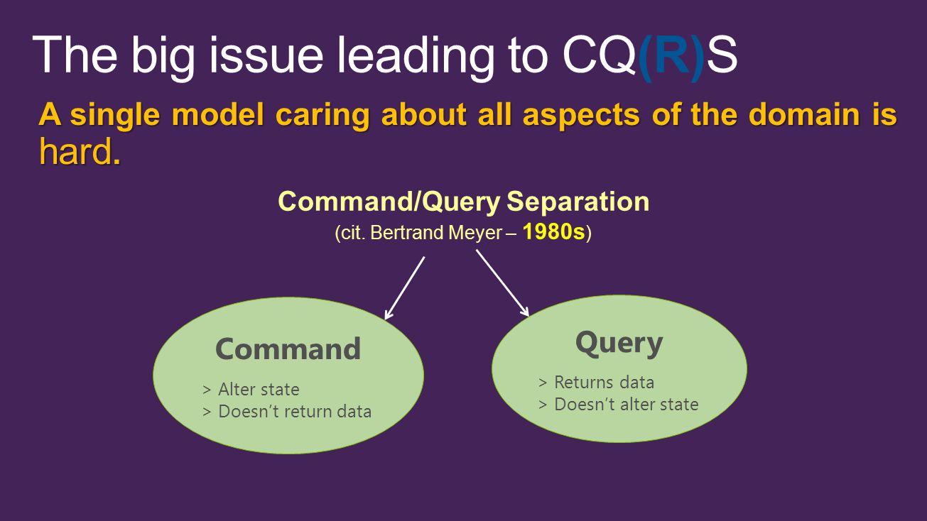Presentation layer Application layer Infrastructure layer Domain Model Domain layer Presentation layer Infrastructure layer CQRS Queries Commands