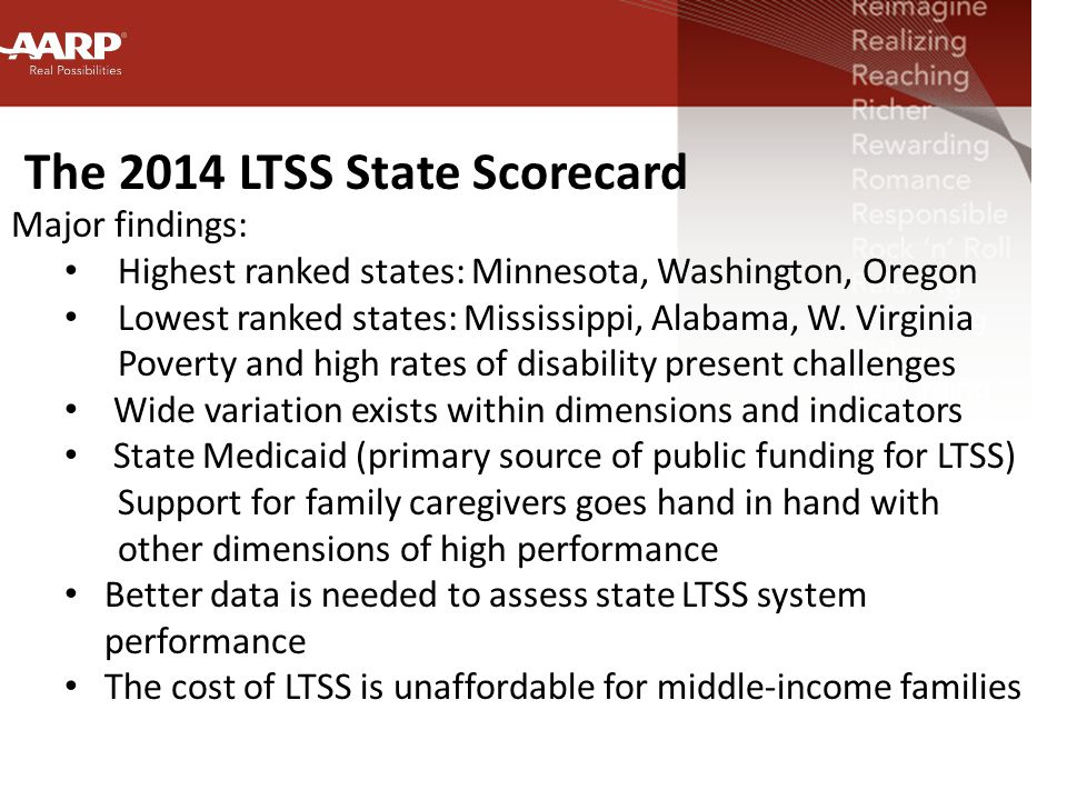 The 2014 LTSS State Scorecard Major findings: Highest ranked states: Minnesota, Washington, Oregon Lowest ranked states: Mississippi, Alabama, W.