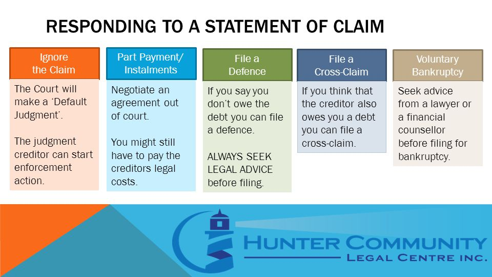 RESPONDING TO A STATEMENT OF CLAIM Ignore the Claim File a Cross-Claim File a Defence Voluntary Bankruptcy Part Payment/ Instalments The Court will make a 'Default Judgment'.