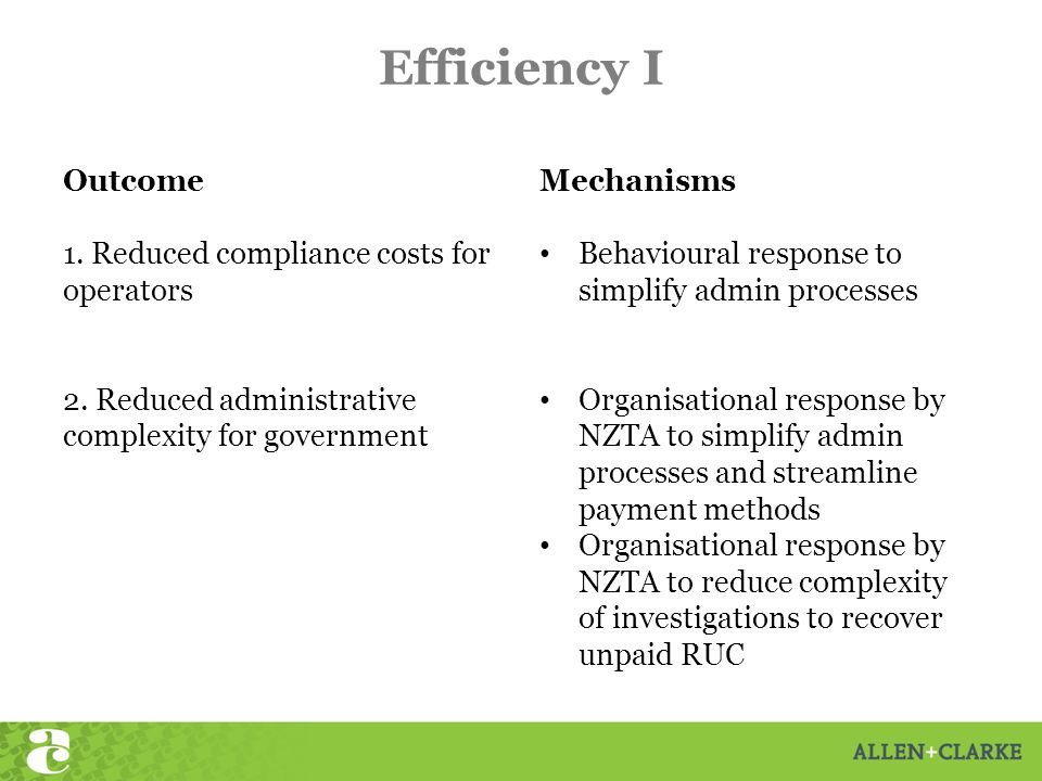 Efficiency I Outcome 1. Reduced compliance costs for operators 2.