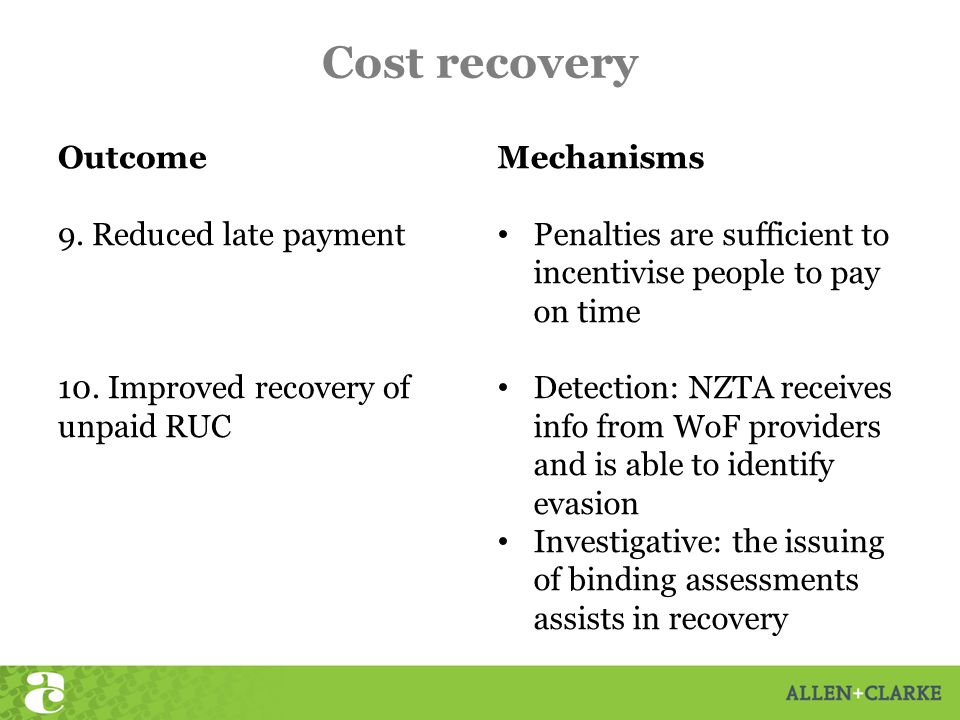 Cost recovery Outcome 9. Reduced late payment 10.