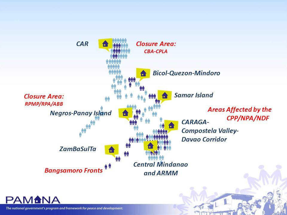 CAR Bicol-Quezon-Mindoro Samar Island CARAGA- Compostela Valley- Davao Corridor Negros-Panay Island Central Mindanao and ARMM ZamBaSulTa Bangsamoro Fr