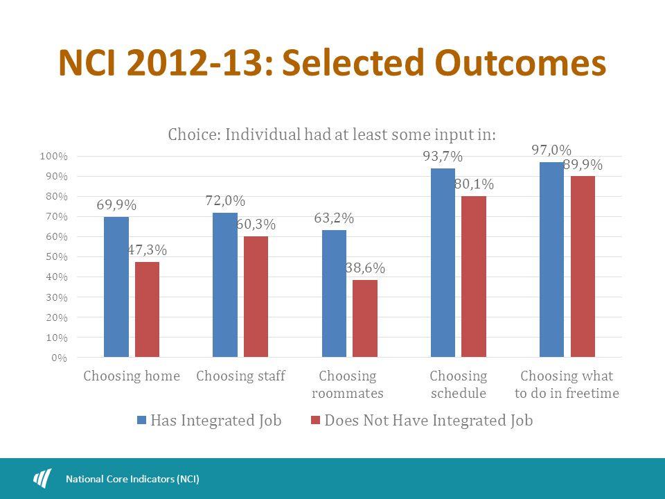NCI 2012-13: Selected Outcomes National Core Indicators (NCI)