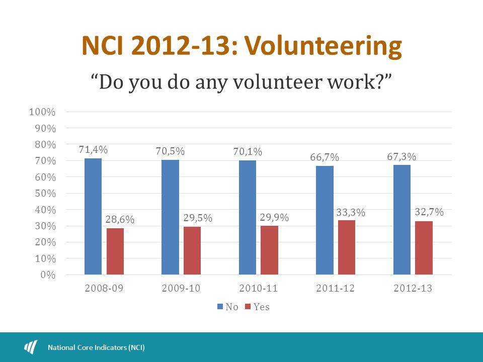 NCI 2012-13: Volunteering Do you do any volunteer work National Core Indicators (NCI)