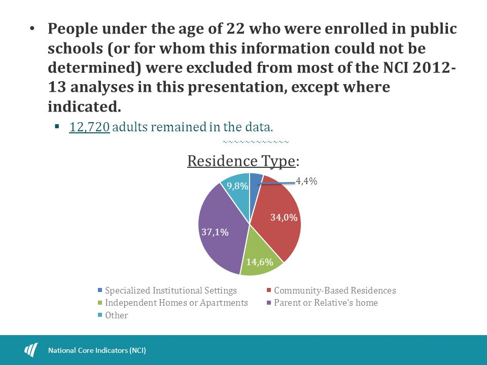 People under the age of 22 who were enrolled in public schools (or for whom this information could not be determined) were excluded from most of the N