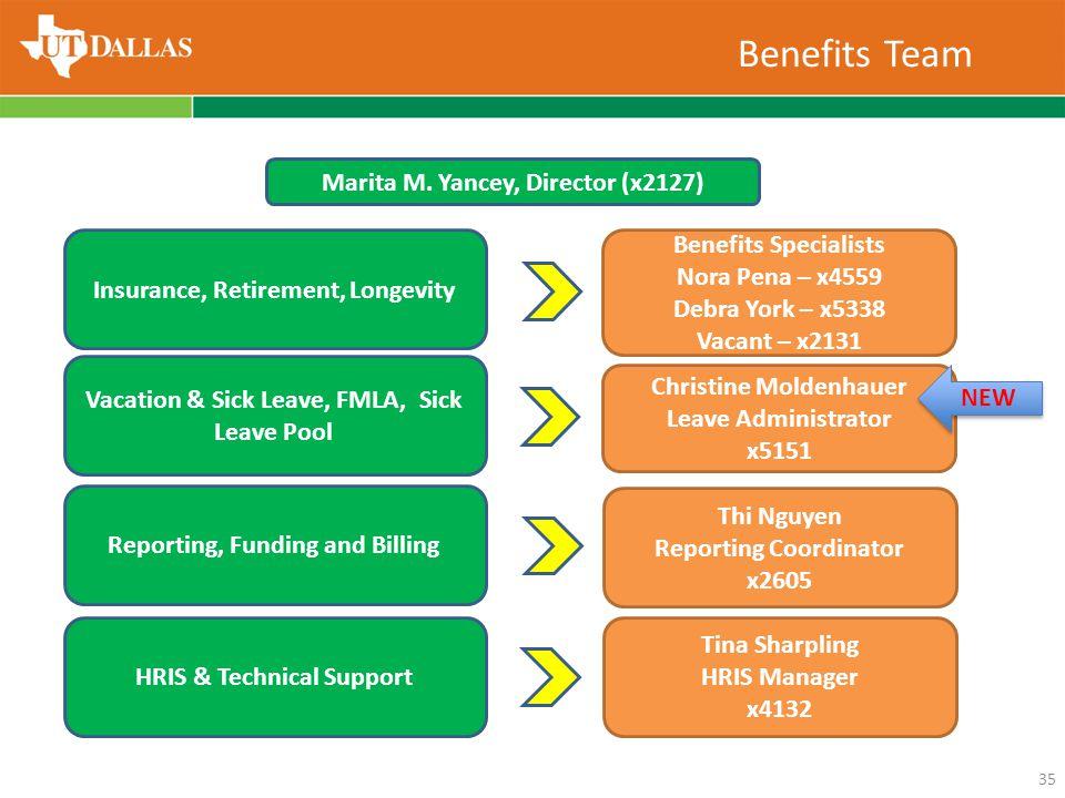 35 Benefits Team Marita M.