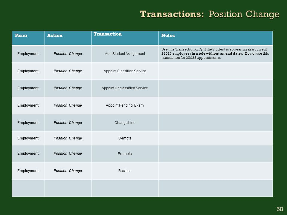 FormAction Transaction Notes EmploymentPosition Change Add Student Assignment Use this Transaction only if the Student is appearing as a current 28021 employee (in a role without an end date).