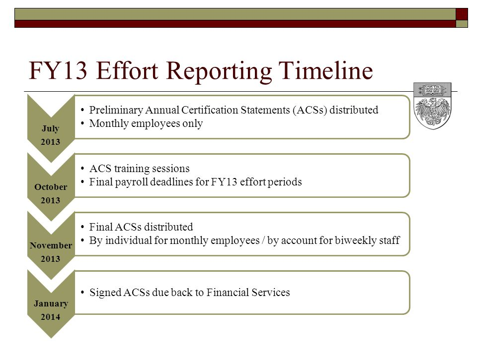 FY13 Effort Reporting Timeline July 2013 Preliminary Annual Certification Statements (ACSs) distributed Monthly employees only October 2013 ACS traini