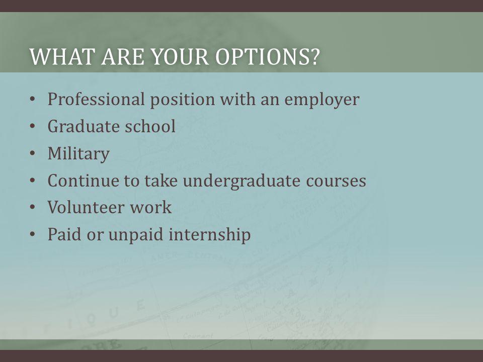 WHAT ARE YOUR OPTIONS?WHAT ARE YOUR OPTIONS.