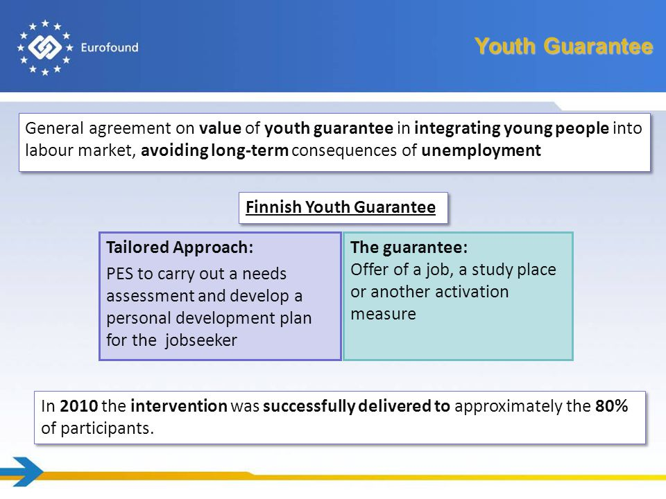 General agreement on value of youth guarantee in integrating young people into labour market, avoiding long-term consequences of unemployment Tailored Approach: PES to carry out a needs assessment and develop a personal development plan for the jobseeker The guarantee: Offer of a job, a study place or another activation measure Finnish Youth Guarantee In 2010 the intervention was successfully delivered to approximately the 80% of participants.