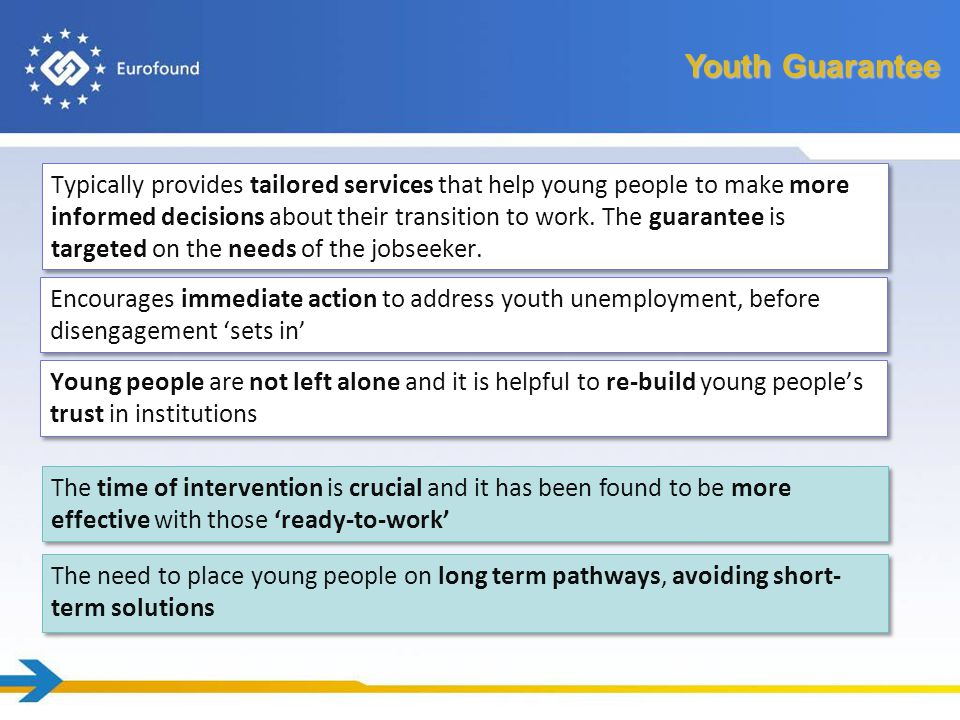 Typically provides tailored services that help young people to make more informed decisions about their transition to work.