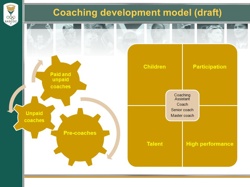 Coaching development model (draft) ChildrenParticipation TalentHigh performance Coaching Assistant Coach Senior coach Master coach Pre-coaches Unpaid coaches Paid and unpaid coaches