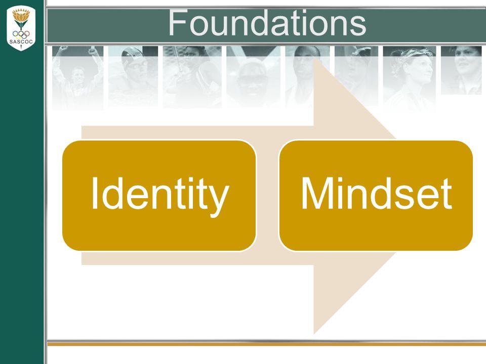 Foundations IdentityMindset