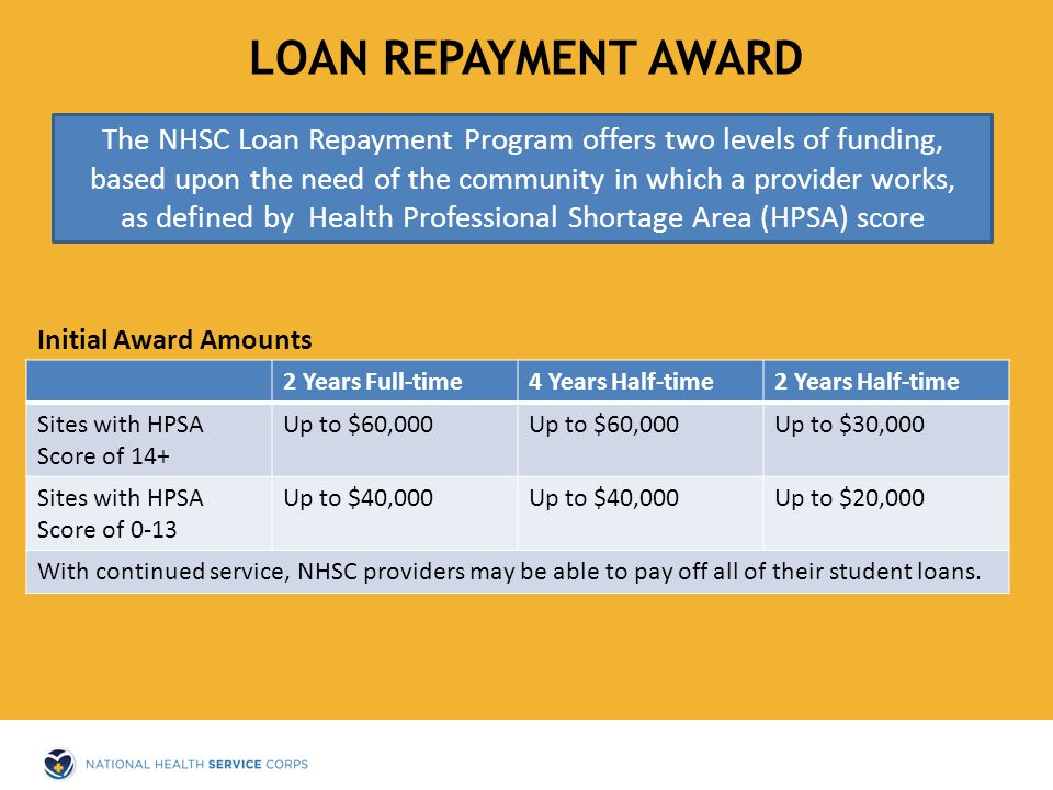 LOAN REPAYMENT AWARD The NHSC Loan Repayment Program offers two levels of funding, based upon the need of the community in which a provider works, as defined by Health Professional Shortage Area (HPSA) score 2 Years Full-time4 Years Half-time2 Years Half-time Sites with HPSA Score of 14+ Up to $60,000 Up to $30,000 Sites with HPSA Score of 0-13 Up to $40,000 Up to $20,000 With continued service, NHSC providers may be able to pay off all of their student loans.