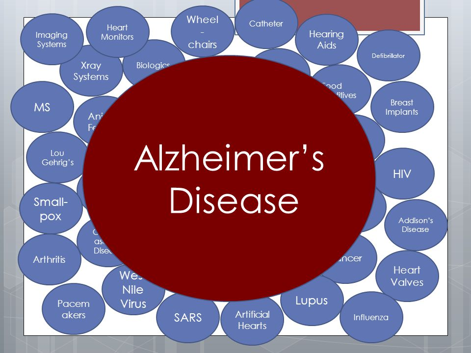 Overview: Alzheimer's Disease  A progressive, degenerative disorder that attacks the brain s nerve cells, or neurons, resulting in behavioral changes and loss of memory, thinking, and language skills  6 th Leading Cause of Death in US  Average life expectancy after diagnosis is 8 years  Age is greatest risk factor  5.4 million people live with AD