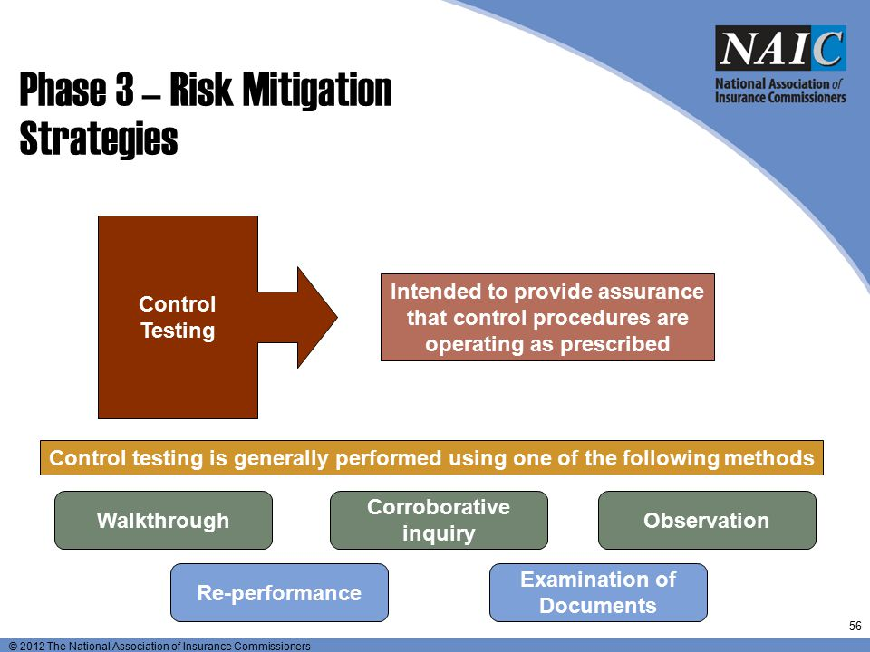 © 2012 The National Association of Insurance Commissioners Phase 3 – Risk Mitigation Strategies Control Testing Intended to provide assurance that con