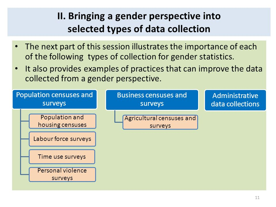 II. Bringing a gender perspective into selected types of data collection The next part of this session illustrates the importance of each of the follo