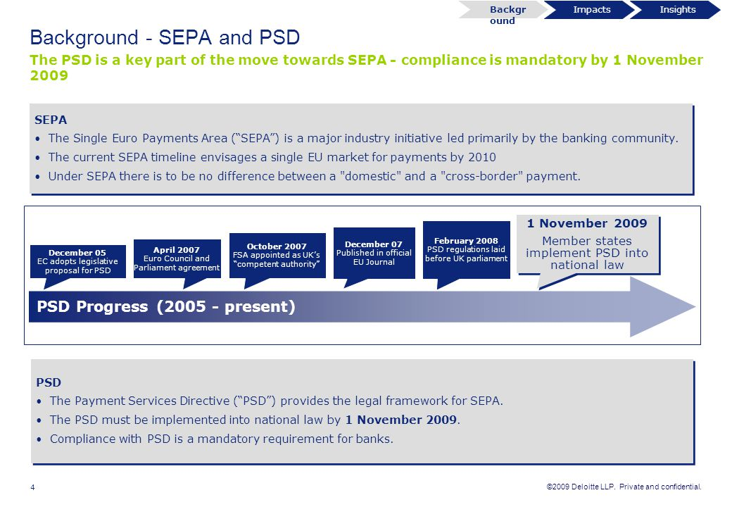 How the PSD affects banks